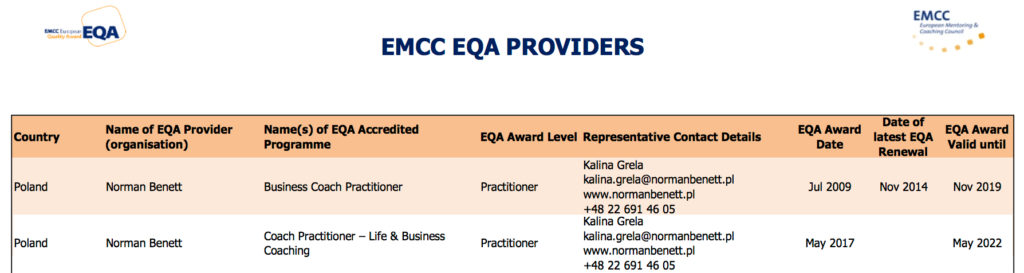 EMCC EQA Providers
