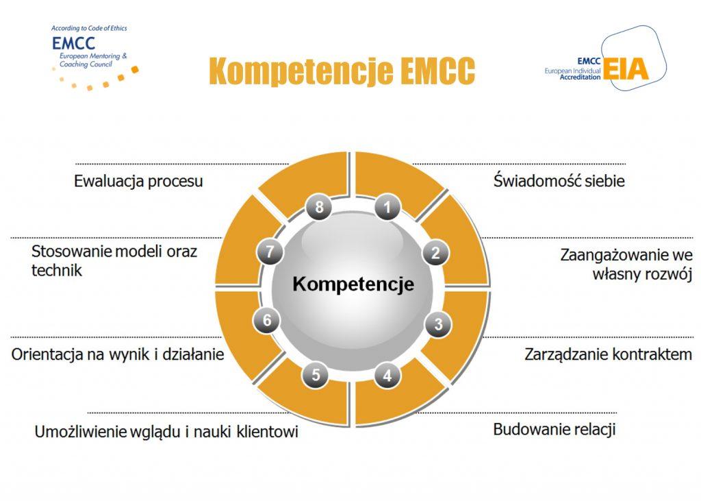 kompetencje emcc